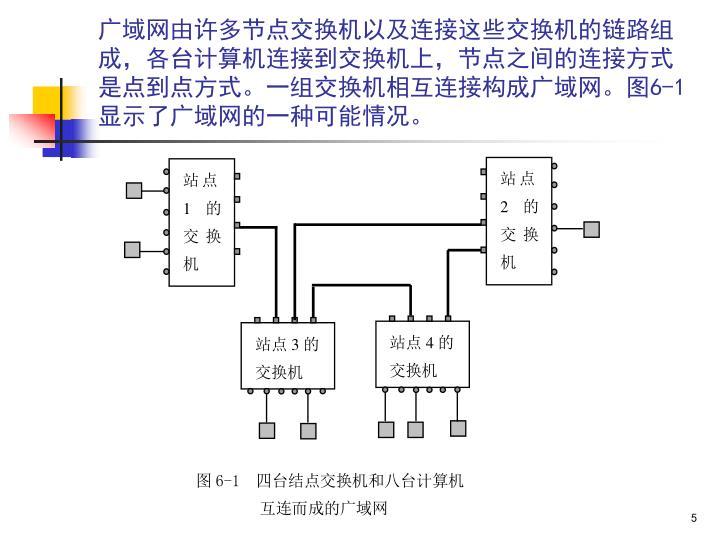 广域网由许多节点交换机以及连接这些交换机的链路组成,各台计算机连接到交换机上,节点之间的连接方式是点到点方式。一组交换机相互连接构成广域网。图