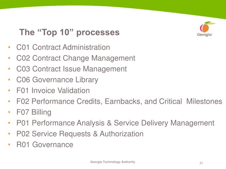 "The ""Top 10"" processes"