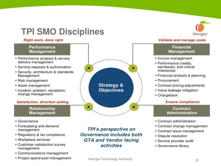 TPI SMO Disciplines
