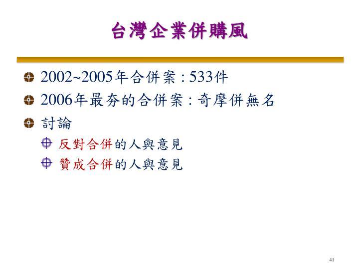 台灣企業併購風