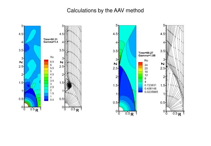 Calculations by the AAV method