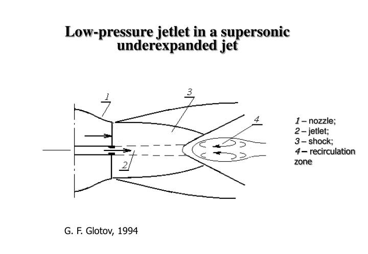 Low-pressure jetlet in a supersonic underexpanded jet