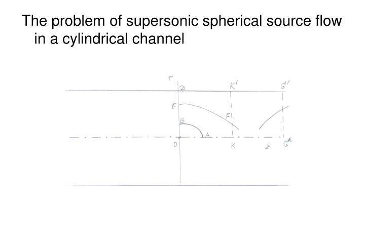 The problem of supersonic spherical source flow in a cylindrical channel