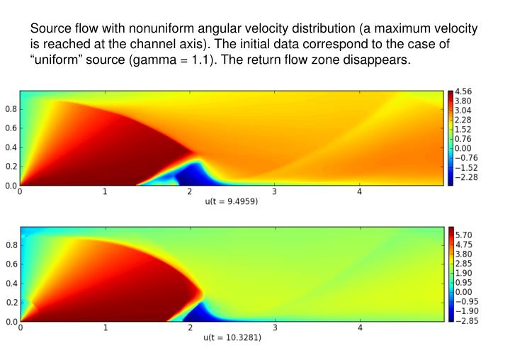 Source flow with nonuniform angular velocity distribution