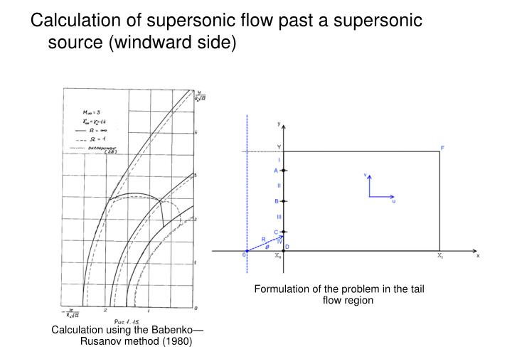 Calculation of supersonic flow past a supersonic source (windward side)