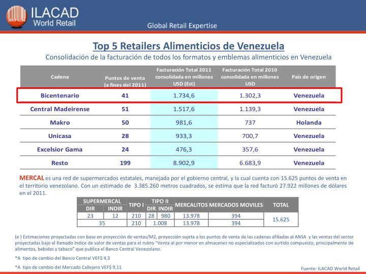 Top 5 Retailers Alimenticios de Venezuela