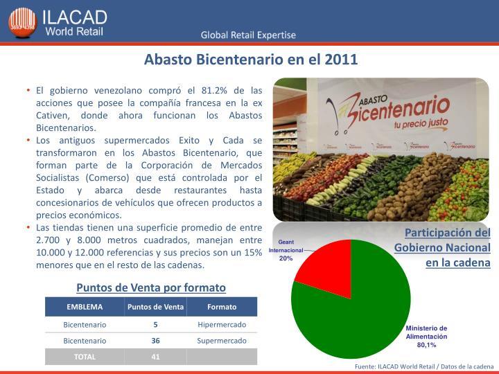 Abasto Bicentenario en el 2011