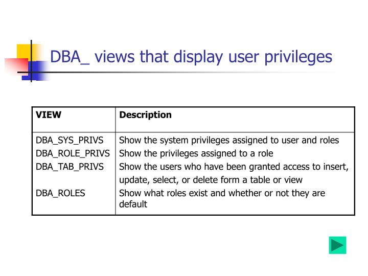 DBA_ views that display user privileges