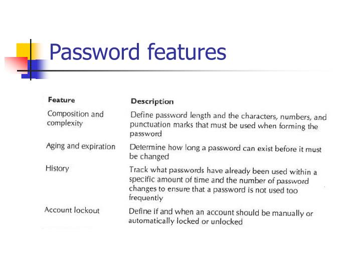 Password features