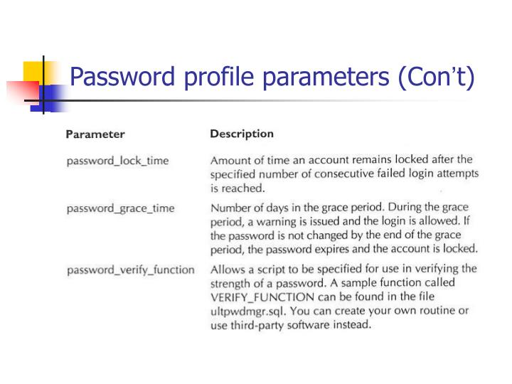 Password profile parameters (Con