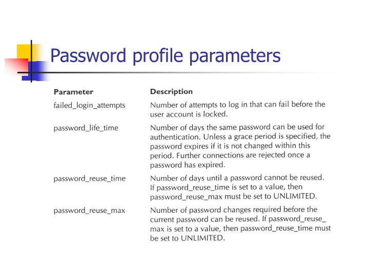 Password profile parameters