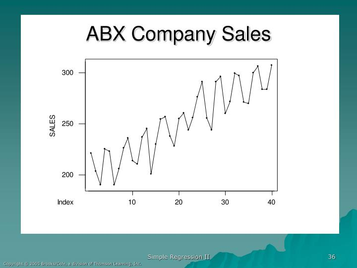 ABX Company Sales