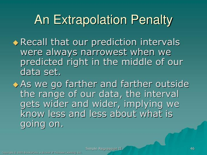 An Extrapolation Penalty