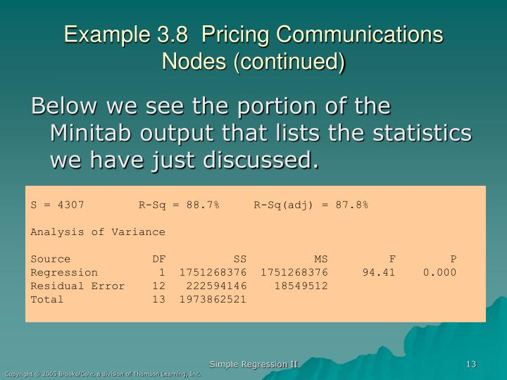 Example 3.8  Pricing Communications Nodes (continued)