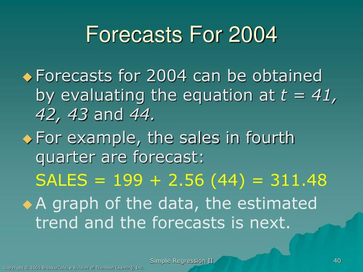 Forecasts For 2004