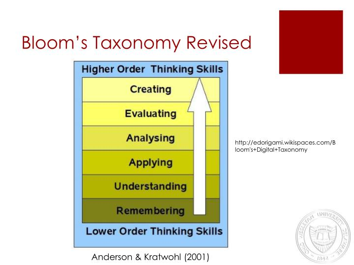 Bloom's Taxonomy Revised