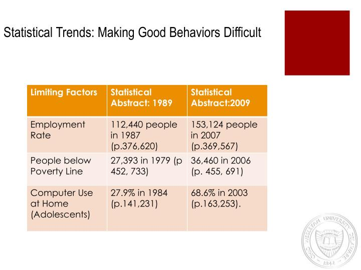 Statistical Trends: Making Good Behaviors Difficult