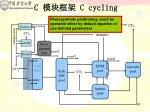 c c cycling