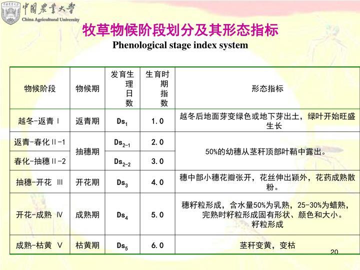 牧草物候阶段划分及其形态指标
