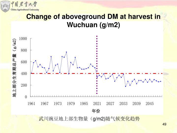 Change of aboveground DM at harvest in Wuchuan (g/m2)