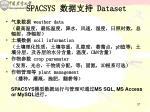 spacsys dataset