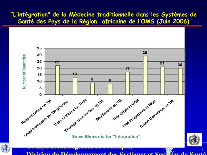 """""""L'intégration"""" de la Médecine traditionnelle dans les Systèmes de"""