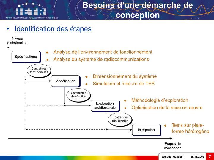 Identification des étapes