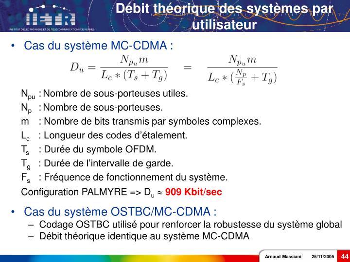 Cas du système MC-CDMA :