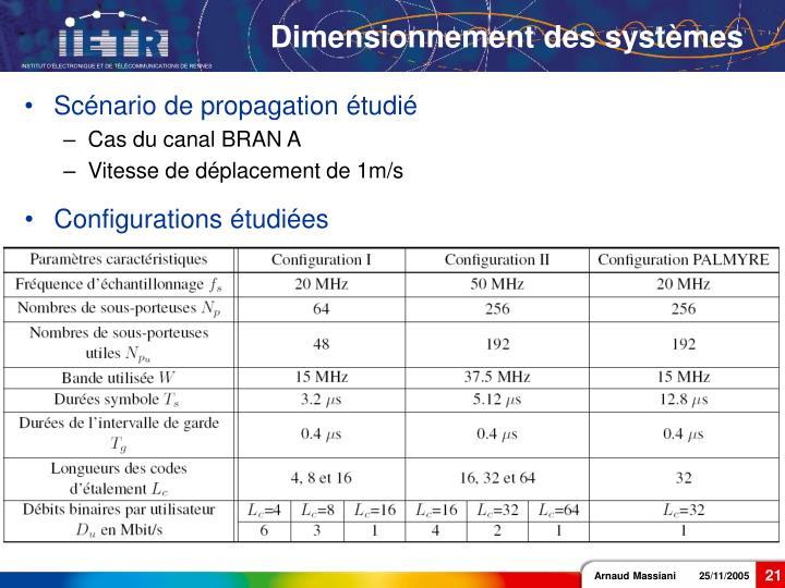 Configurations étudiées