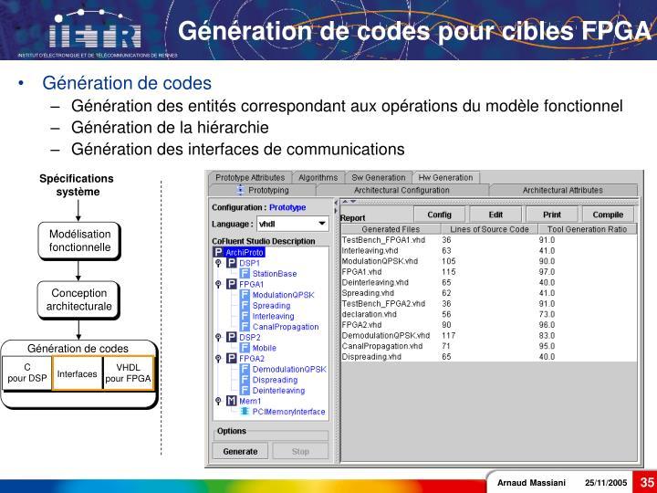 Génération de codes