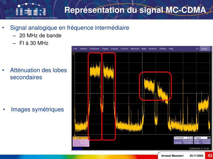 20 MHz de bande