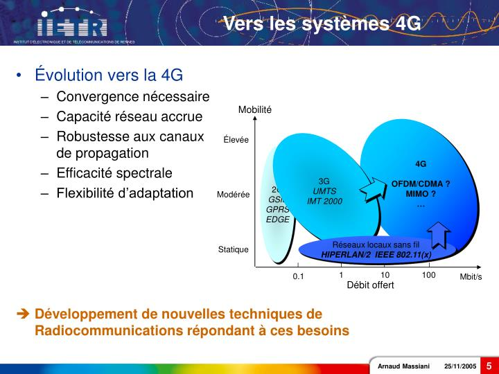 Évolution vers la 4G