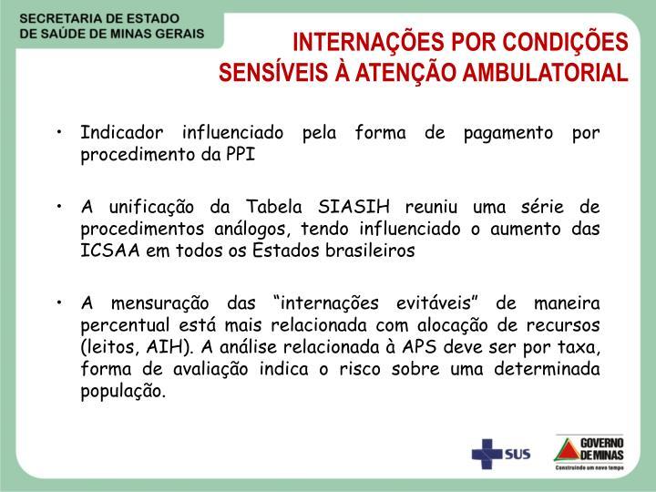 INTERNAÇÕES POR CONDIÇÕES SENSÍVEIS À ATENÇÃO AMBULATORIAL