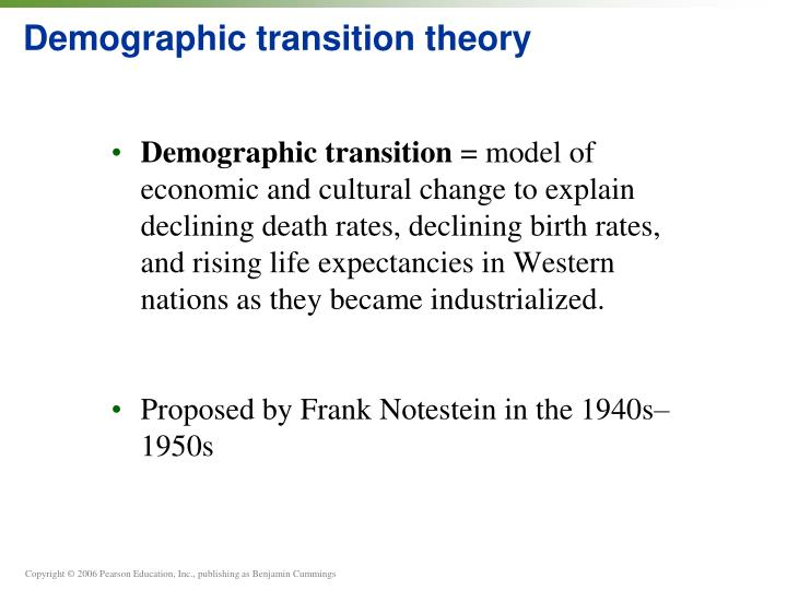 Demographic transition theory