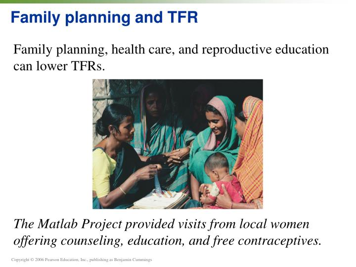 Family planning and TFR
