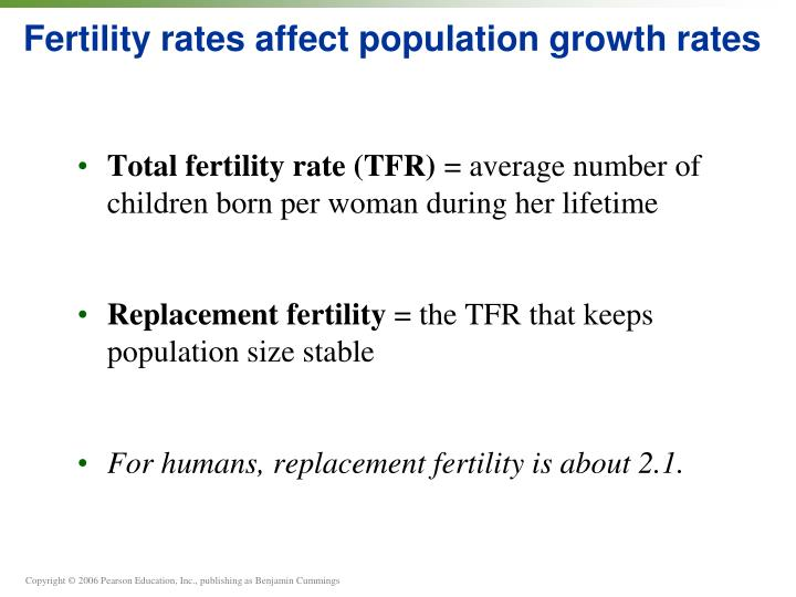 Fertility rates affect population growth rates