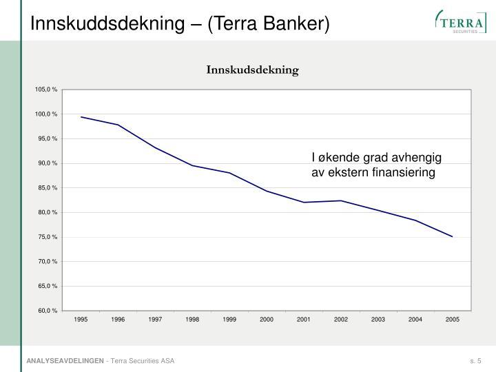 Innskuddsdekning – (Terra Banker)
