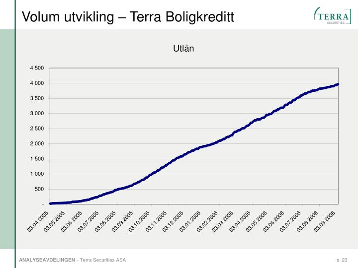 Volum utvikling – Terra Boligkreditt
