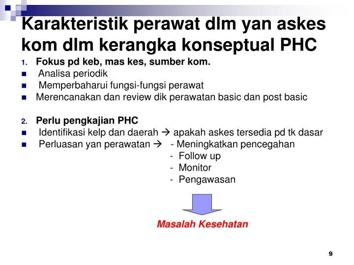 Karakteristik perawat dlm yan askes kom dlm kerangka konseptual PHC