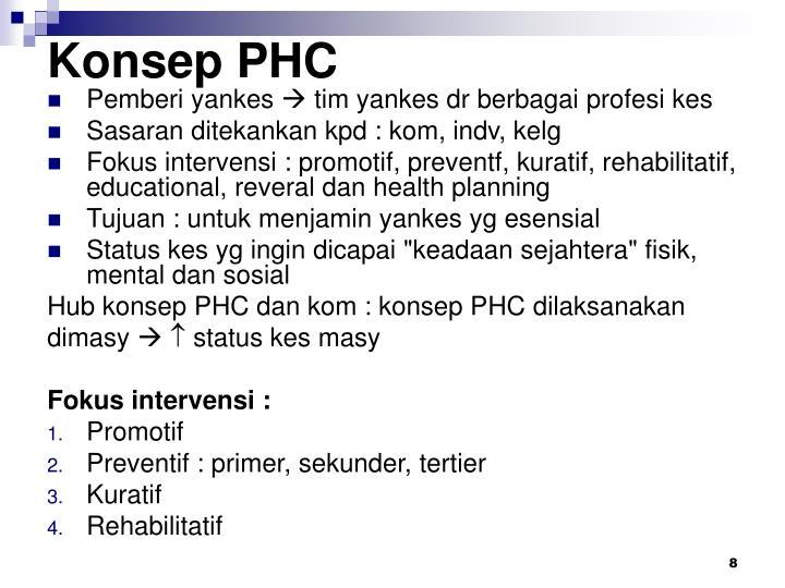Konsep PHC