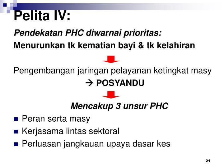 Pelita IV: