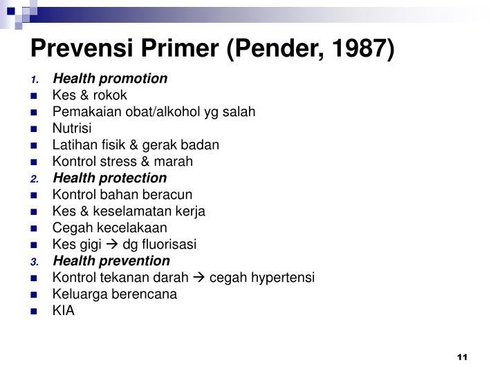 Prevensi Primer (Pender, 1987)