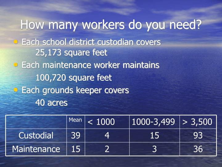 How many workers do you need?