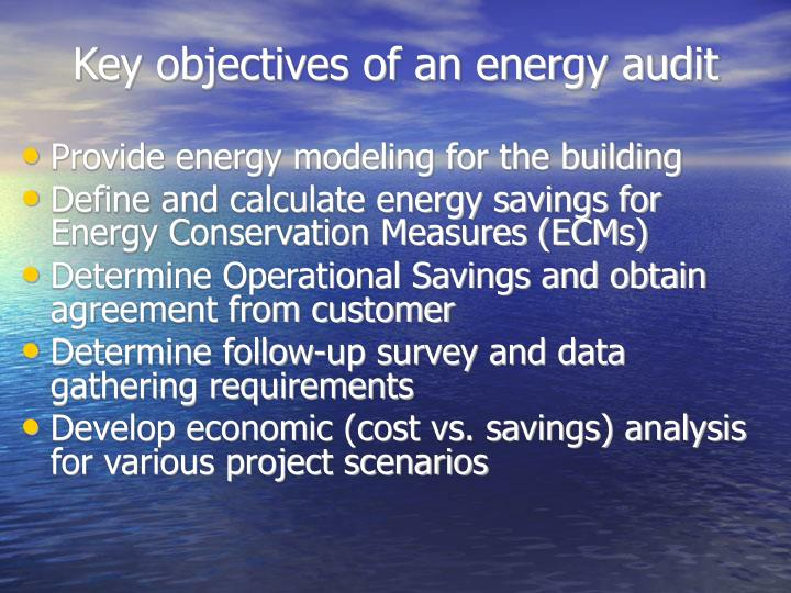 Key objectives of an energy audit