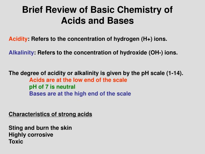 Brief Review of Basic Chemistry of