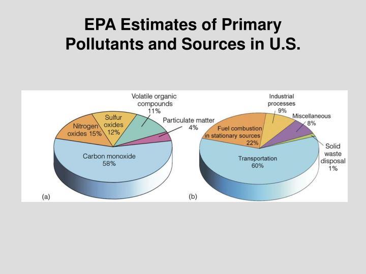EPA Estimates of Primary