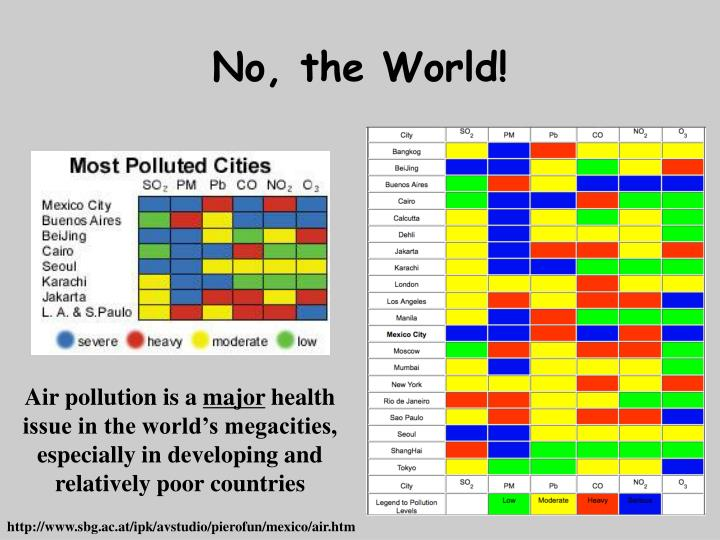 No, the World!
