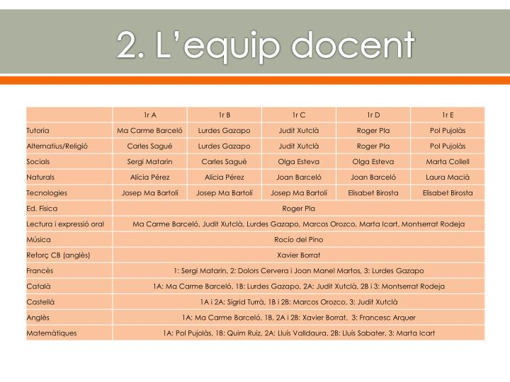 2 l equip docent