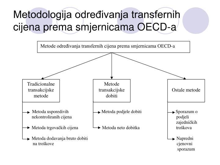 Metodologija određivanja transfernih cijena prema smjernicama OECD-a