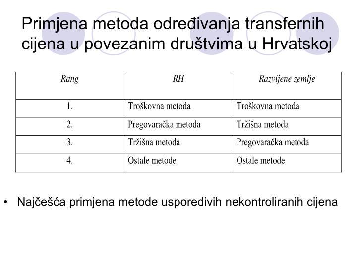 Primjena metoda određivanja transfernih cijena u povezanim društvima u Hrvatskoj